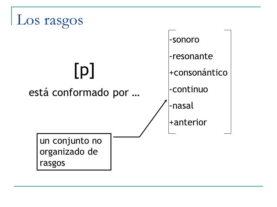 [p] Los rasgos está conformado por … -sonoro -resonante +consonántico